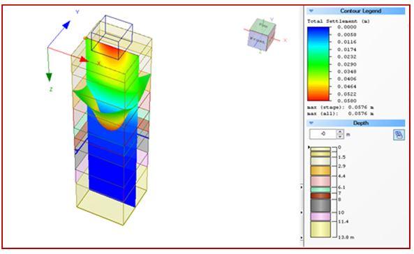 RocScience Settle 3D Settlement Analysis mtubatuba sports complex